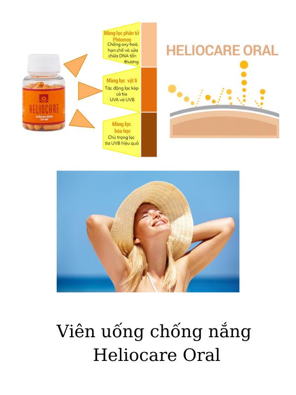 Viên uống chống nắng Heliocare Oral là một trong những viên uống phổ biến nhất.
